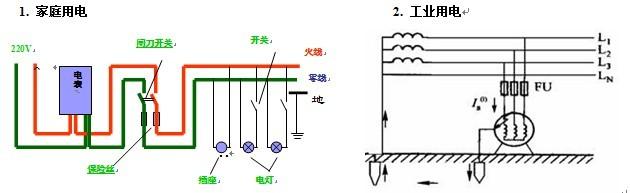 一, 基本电路构成
